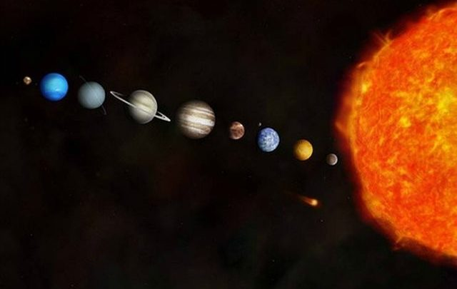 Характеристики планет